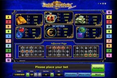 Что нужно знать, выбирая своё онлайн-казино?